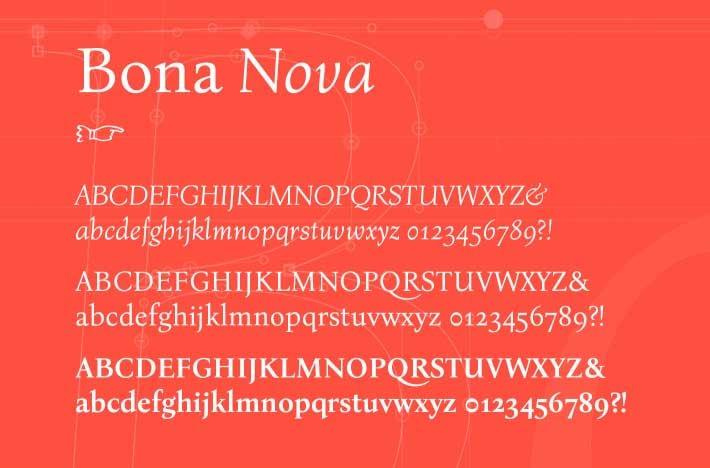 Bona Nova All Alphabets Dream Engine Animation Studio, Mumbai