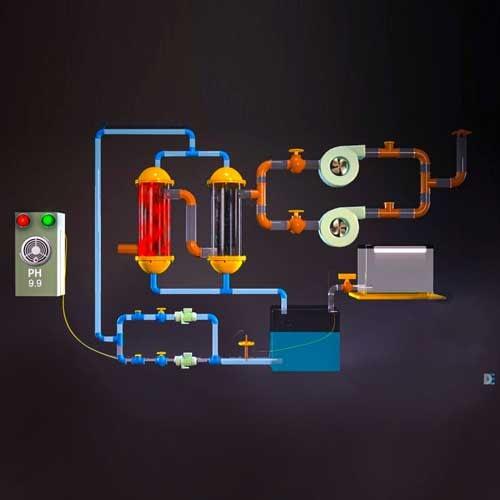 3d and 2d process animation Dream Engine Animation Studio, Mumbai