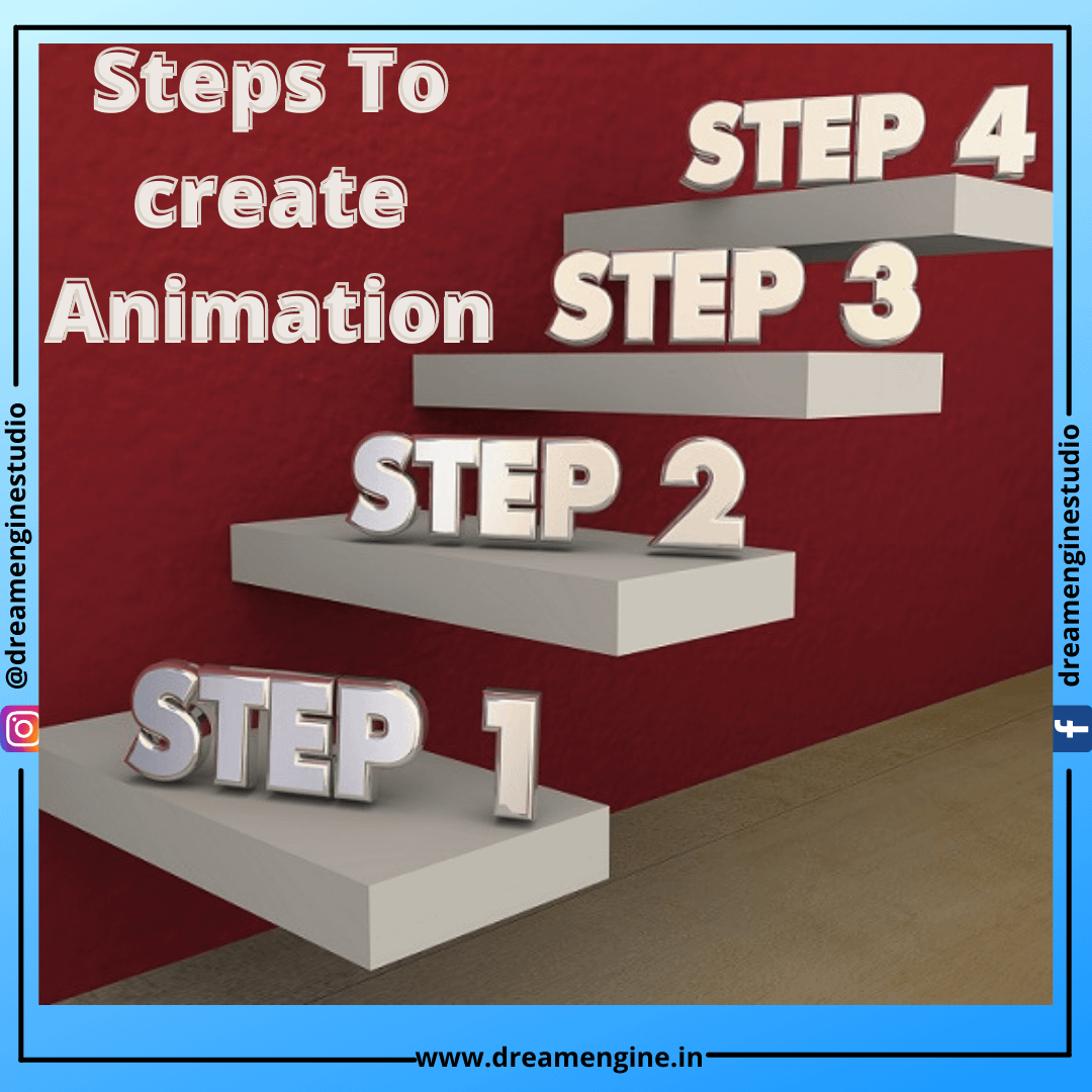 Steps To create Animation