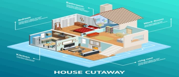 Isometric House 3d Animation Video